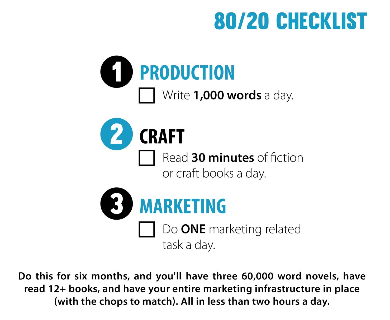 80/20 Checklist Chart